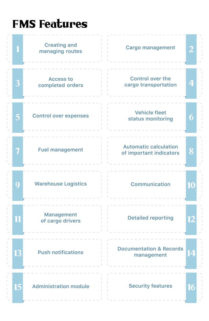 Benefits of Fleet Management Software