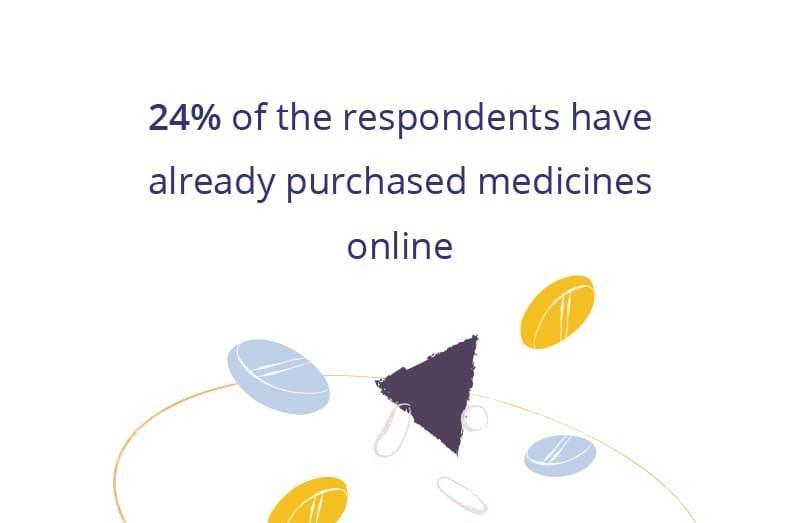 pharmacy apps