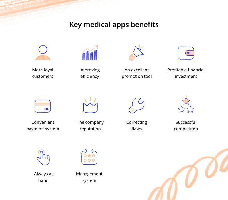 hospital mobile app development