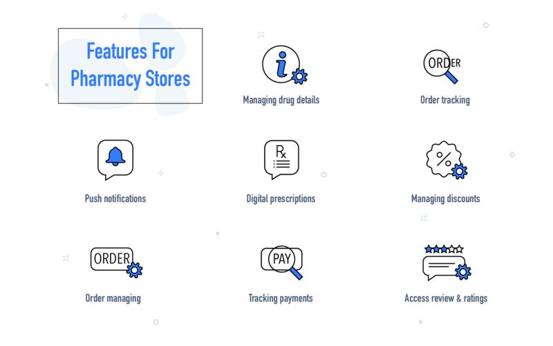 benefits of a medicine delivery app