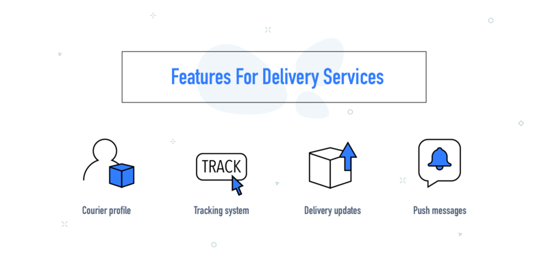 cost of developing a medicine delivery app