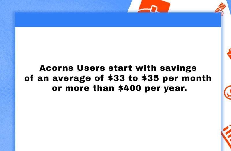 Acorns financial apps