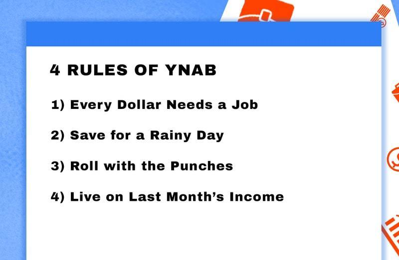 YNAB stands for You Need a Budget and simplifies budget planning