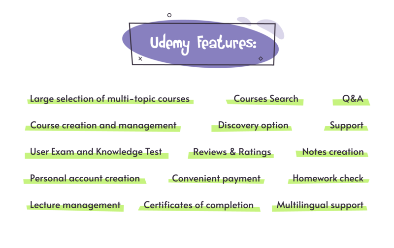 Udemy features
