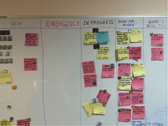 agile scrum board by agilie