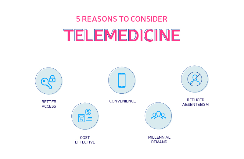 telehealth apps