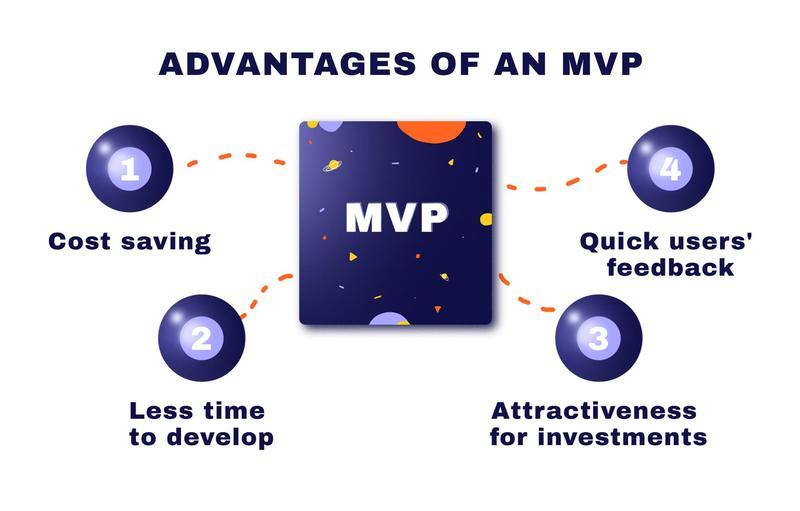 mvp key features
